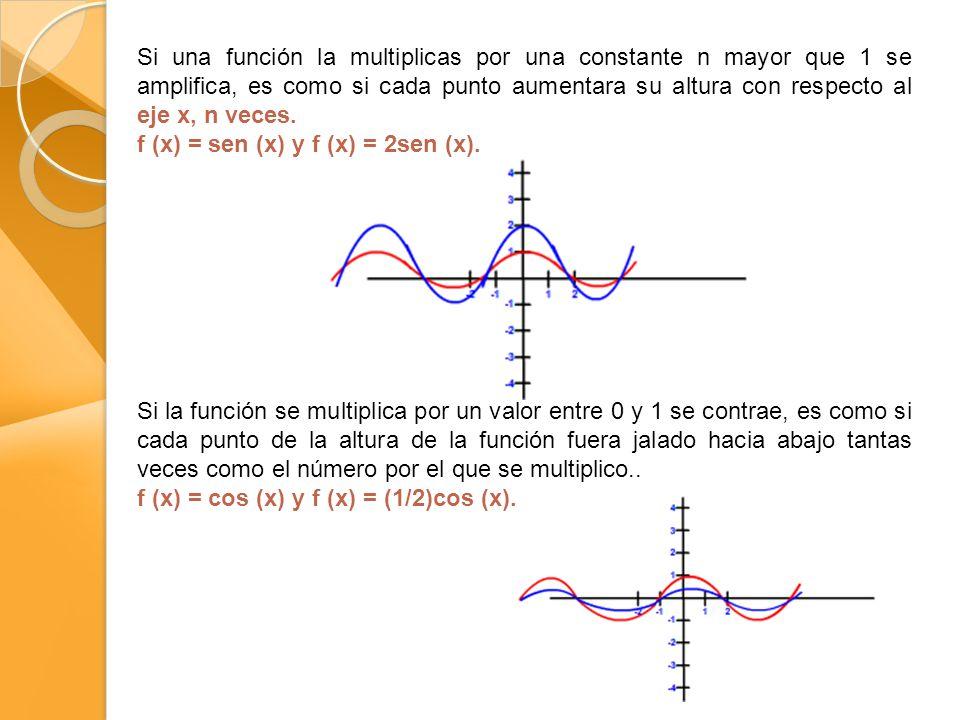 Si una función la multiplicas por una constante n mayor que 1 se amplifica, es como si cada punto aumentara su altura con respecto al eje x, n veces.