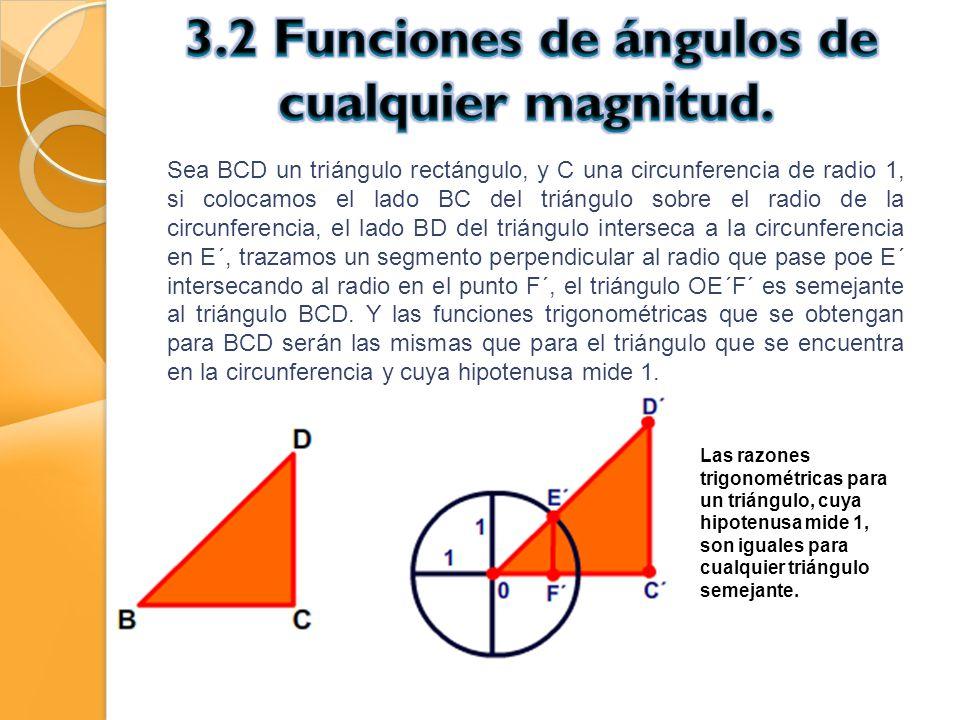 3.2 Funciones de ángulos de