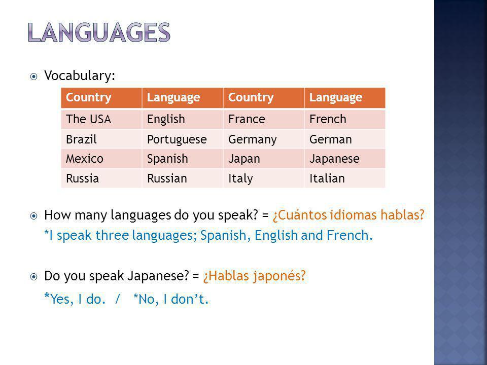 Languages *Yes, I do. / *No, I don't. Vocabulary: