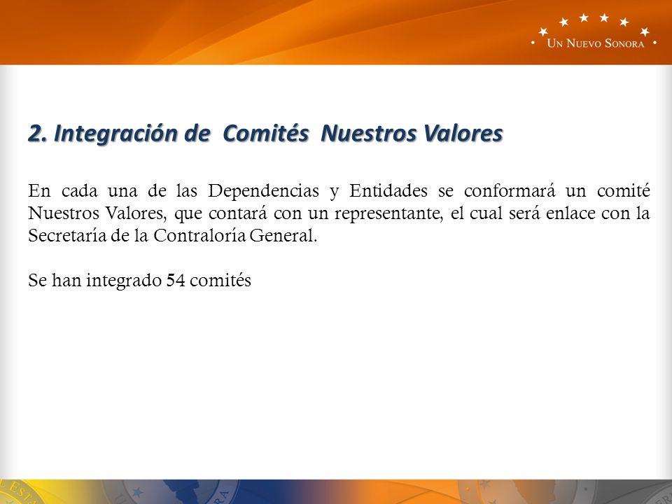 2. Integración de Comités Nuestros Valores