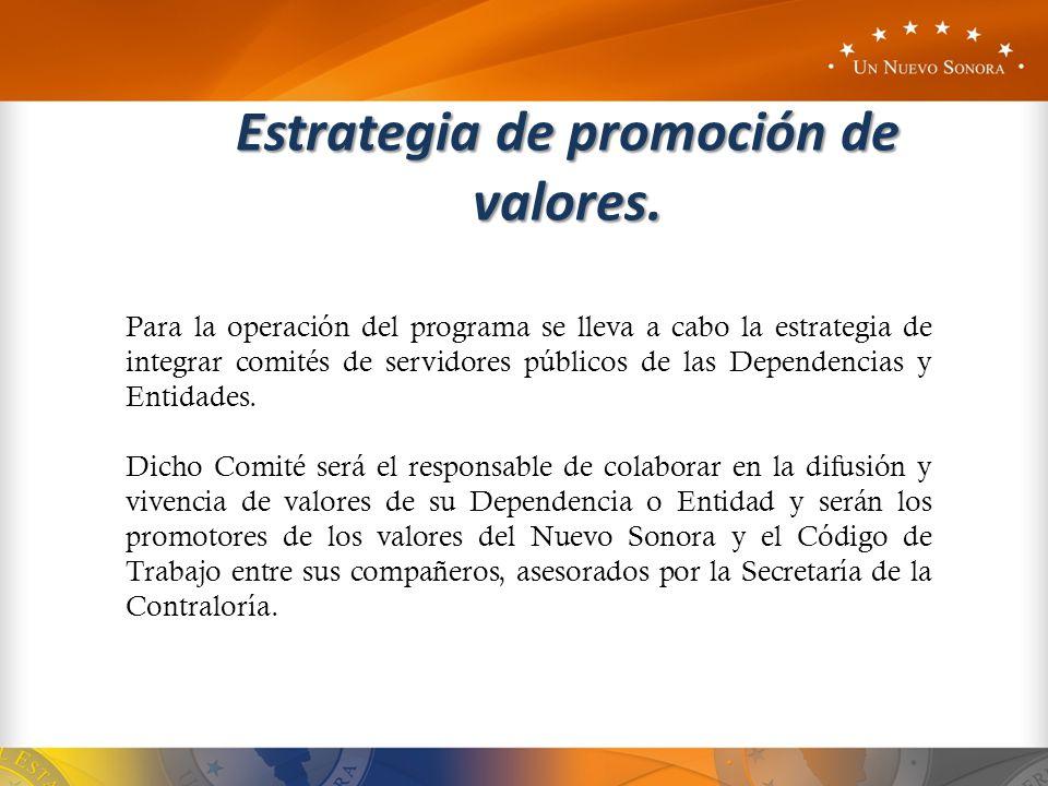 Estrategia de promoción de valores.