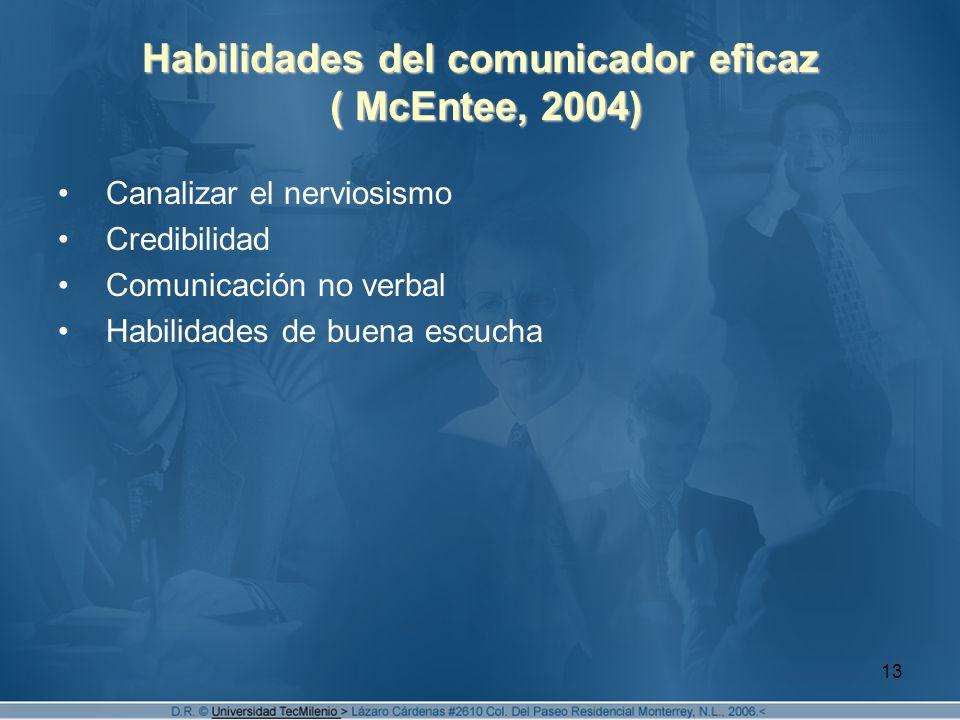 Habilidades del comunicador eficaz ( McEntee, 2004)