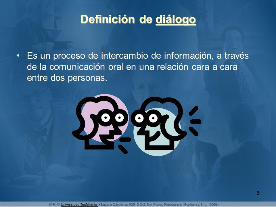 Definición de diálogo Es un proceso de intercambio de información, a través de la comunicación oral en una relación cara a cara entre dos personas.