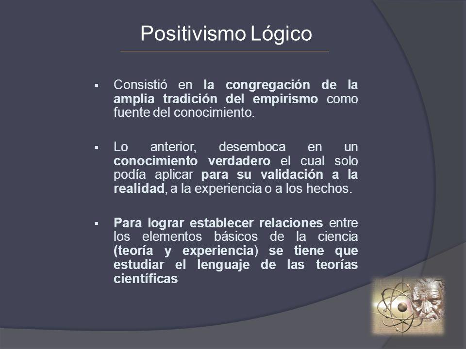 Positivismo Lógico Consistió en la congregación de la amplia tradición del empirismo como fuente del conocimiento.