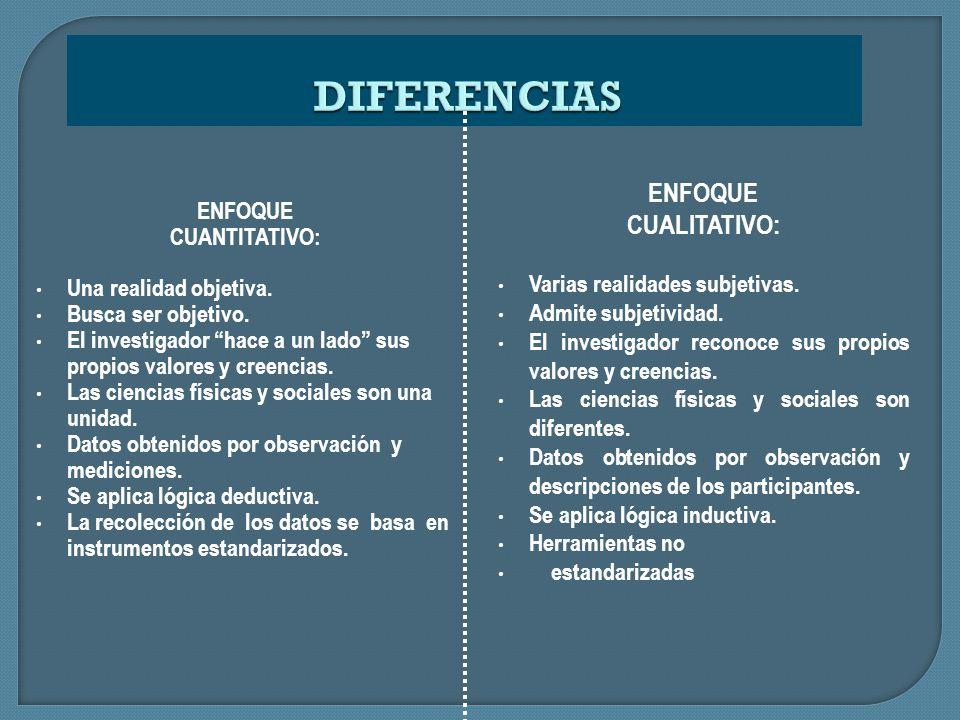 DIFERENCIAS ENFOQUE CUALITATIVO: ENFOQUE CUANTITATIVO: