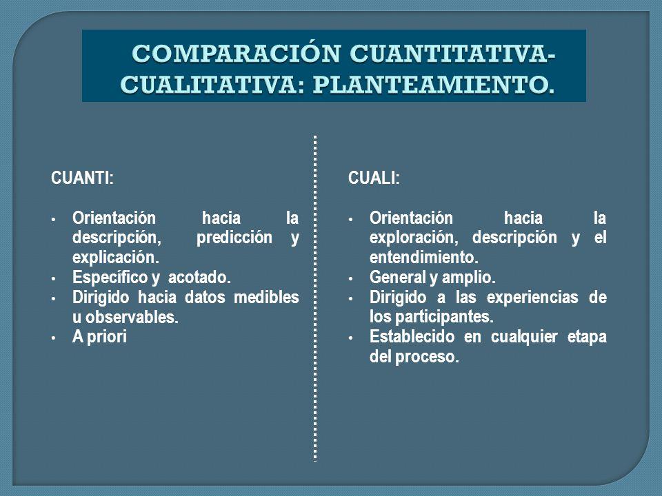 COMPARACIÓN CUANTITATIVA-CUALITATIVA: PLANTEAMIENTO.
