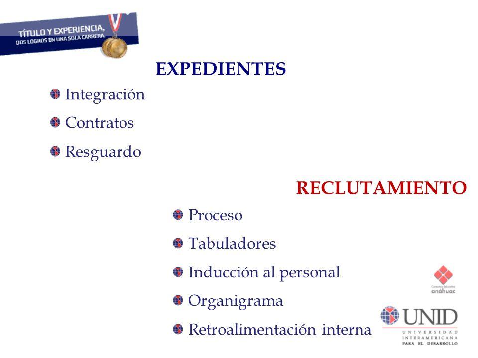 EXPEDIENTES RECLUTAMIENTO CAPITAL HUMANO Integración Contratos