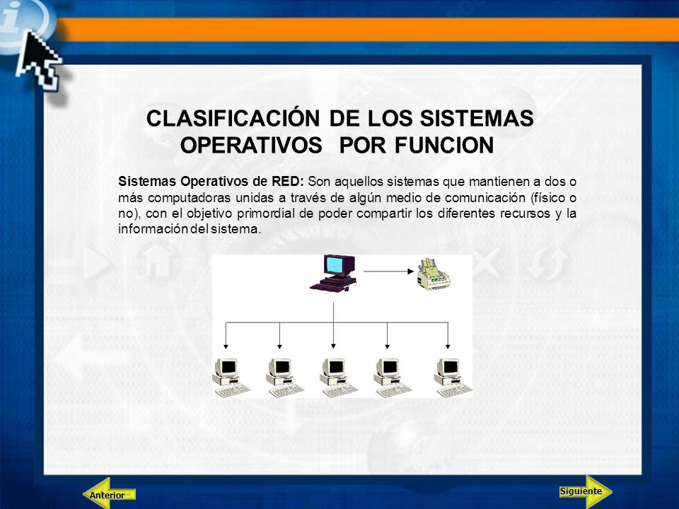 CLASIFICACIÓN DE LOS SISTEMAS OPERATIVOS POR FUNCION