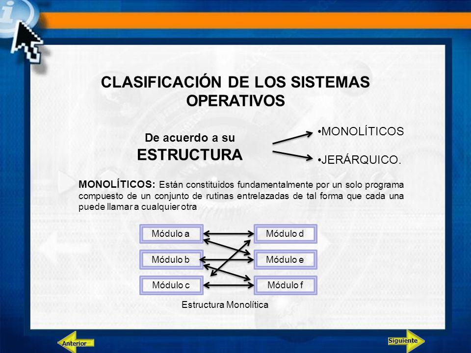 CLASIFICACIÓN DE LOS SISTEMAS OPERATIVOS De acuerdo a su ESTRUCTURA