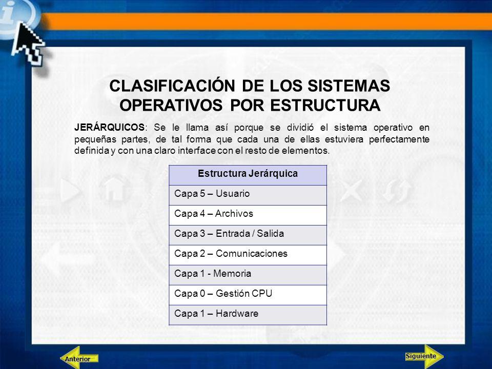 CLASIFICACIÓN DE LOS SISTEMAS OPERATIVOS POR ESTRUCTURA