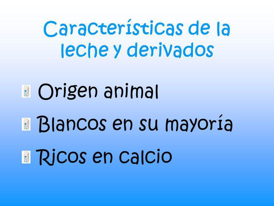 Características de la leche y derivados