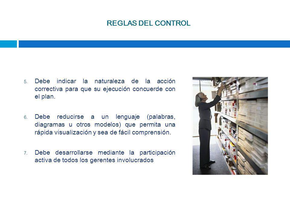 REGLAS DEL CONTROL Debe indicar la naturaleza de la acción correctiva para que su ejecución concuerde con el plan.