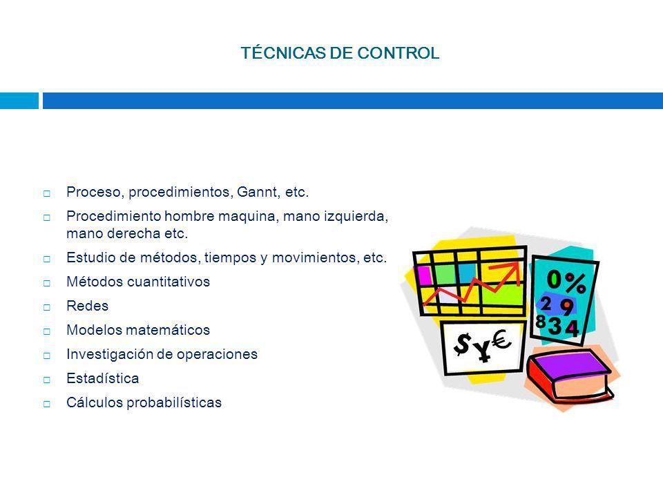 TÉCNICAS DE CONTROL Proceso, procedimientos, Gannt, etc.