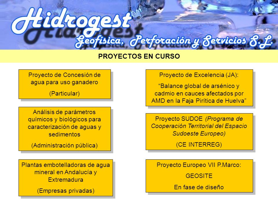 PROYECTOS EN CURSO Proyecto de Concesión de agua para uso ganadero