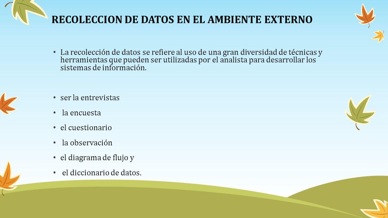 RECOLECCION DE DATOS EN EL AMBIENTE EXTERNO