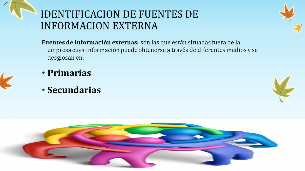IDENTIFICACION DE FUENTES DE INFORMACION EXTERNA