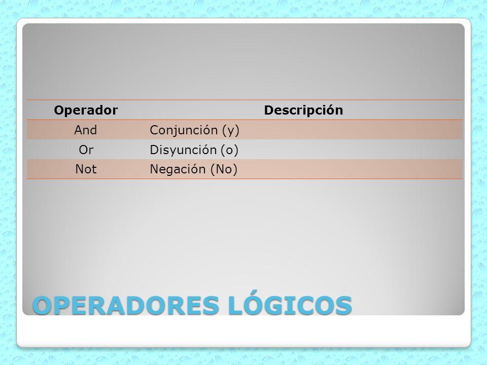 OPERADORES LÓGICOS Operador Descripción And Conjunción (y) Or