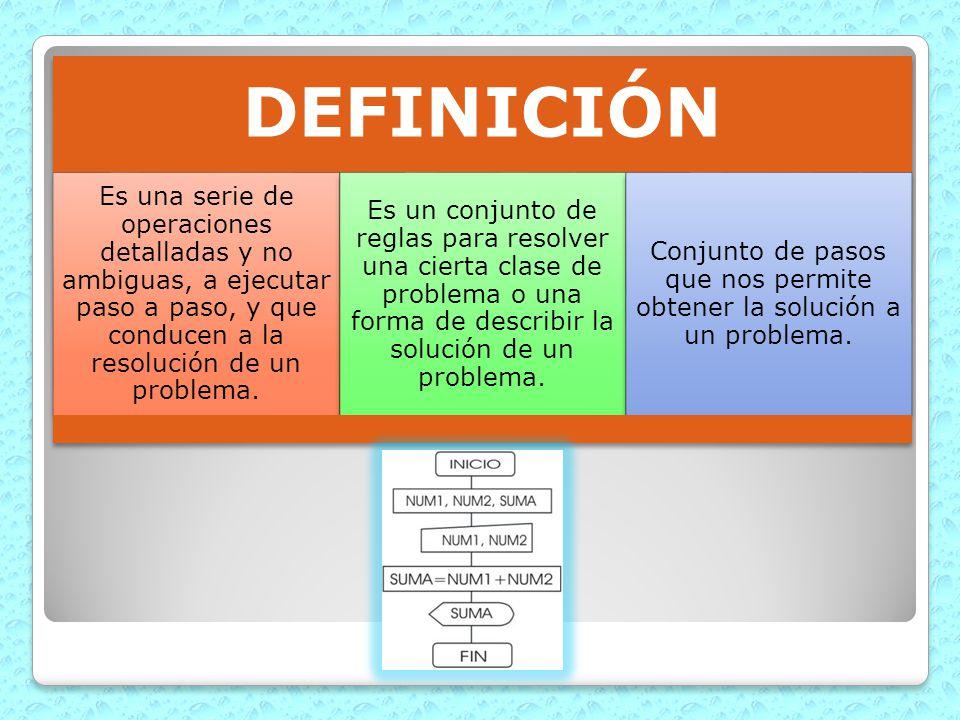 Conjunto de pasos que nos permite obtener la solución a un problema.