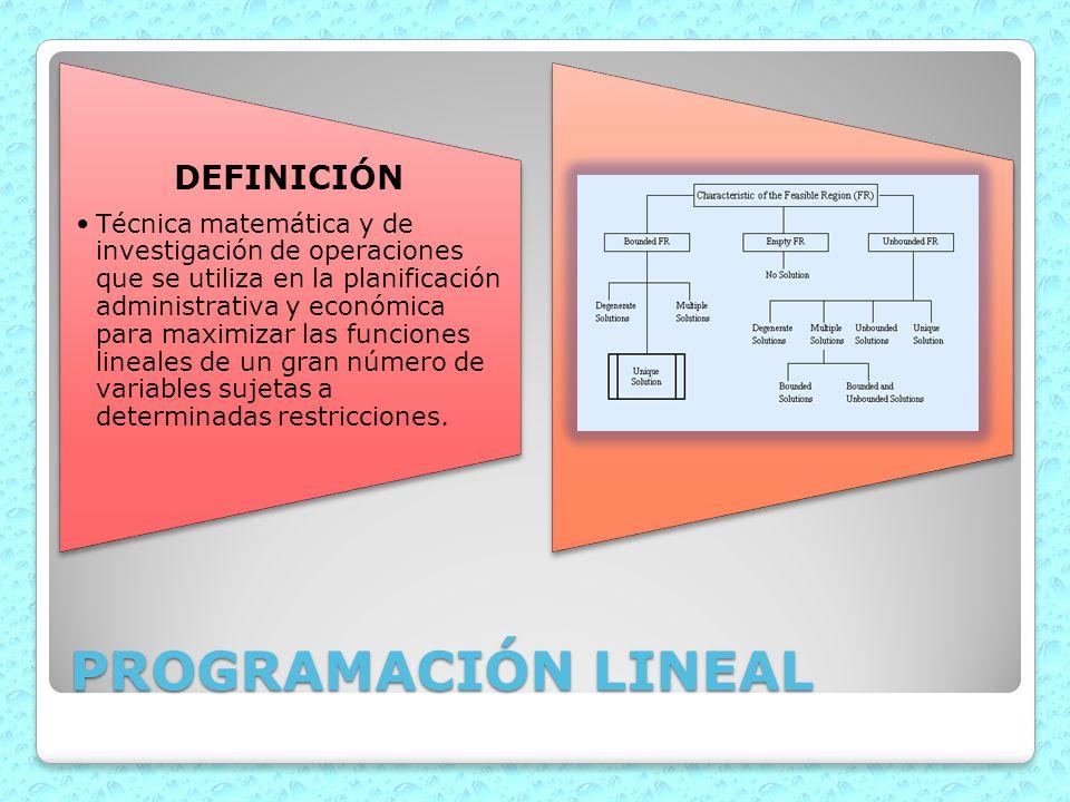 PROGRAMACIÓN LINEAL DEFINICIÓN