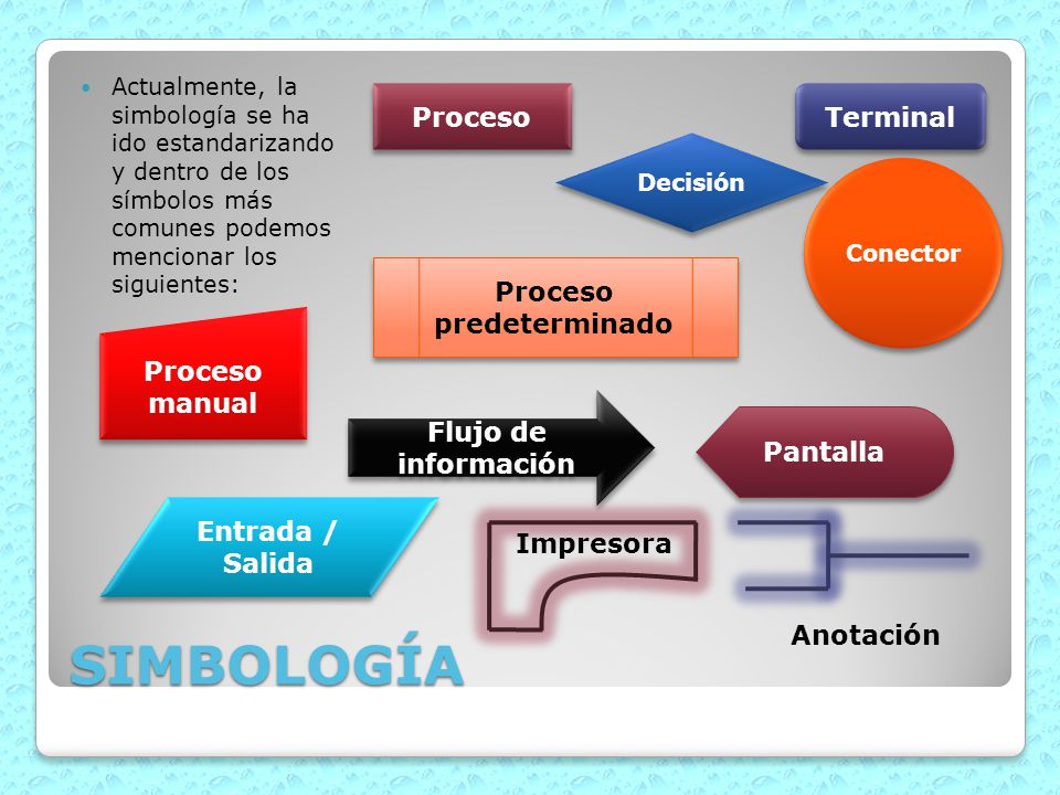 Proceso predeterminado