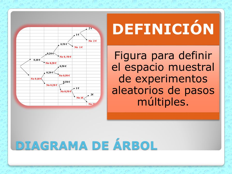 DEFINICIÓN DIAGRAMA DE ÁRBOL