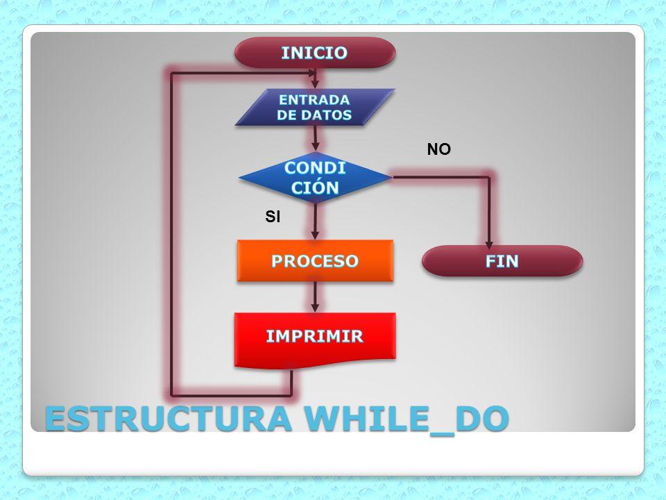 ESTRUCTURA WHILE_DO INICIO NO CONDICIÓN SI PROCESO FIN IMPRIMIR