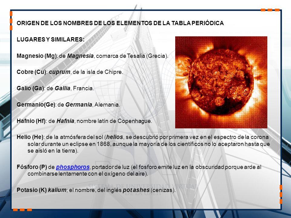 ORIGEN DE LOS NOMBRES DE LOS ELEMENTOS DE LA TABLA PERIÓDICA