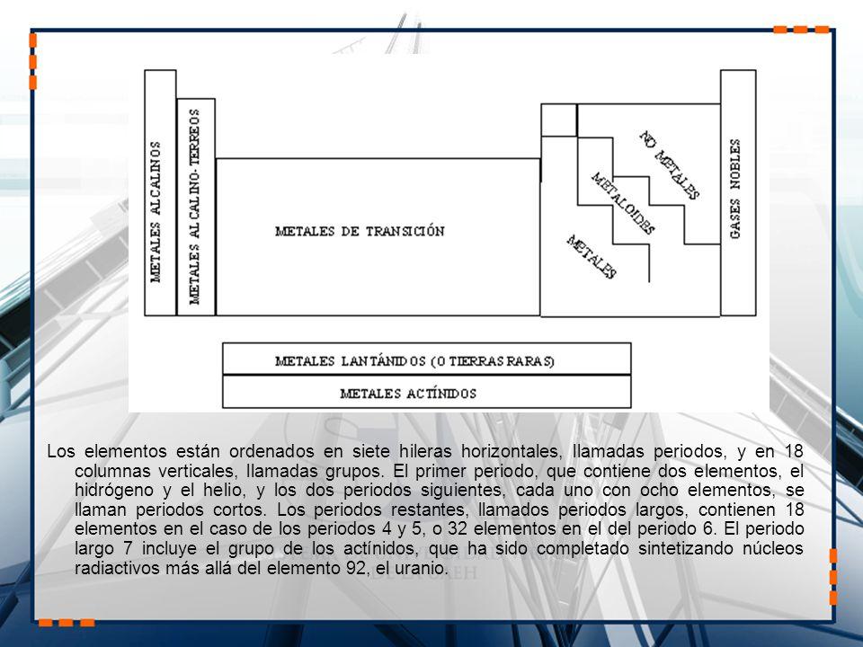Elementos qumicos y periodicidad tabla peridica de los elementos 3 los urtaz Image collections