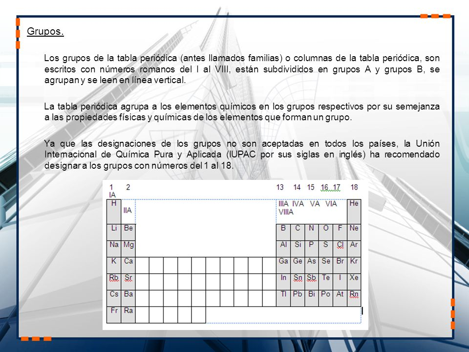 Elementos qumicos y periodicidad tabla peridica de los elementos 4 grupos los grupos de la tabla peridica urtaz Image collections