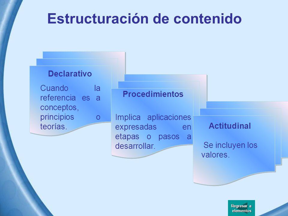 Estructuración de contenido