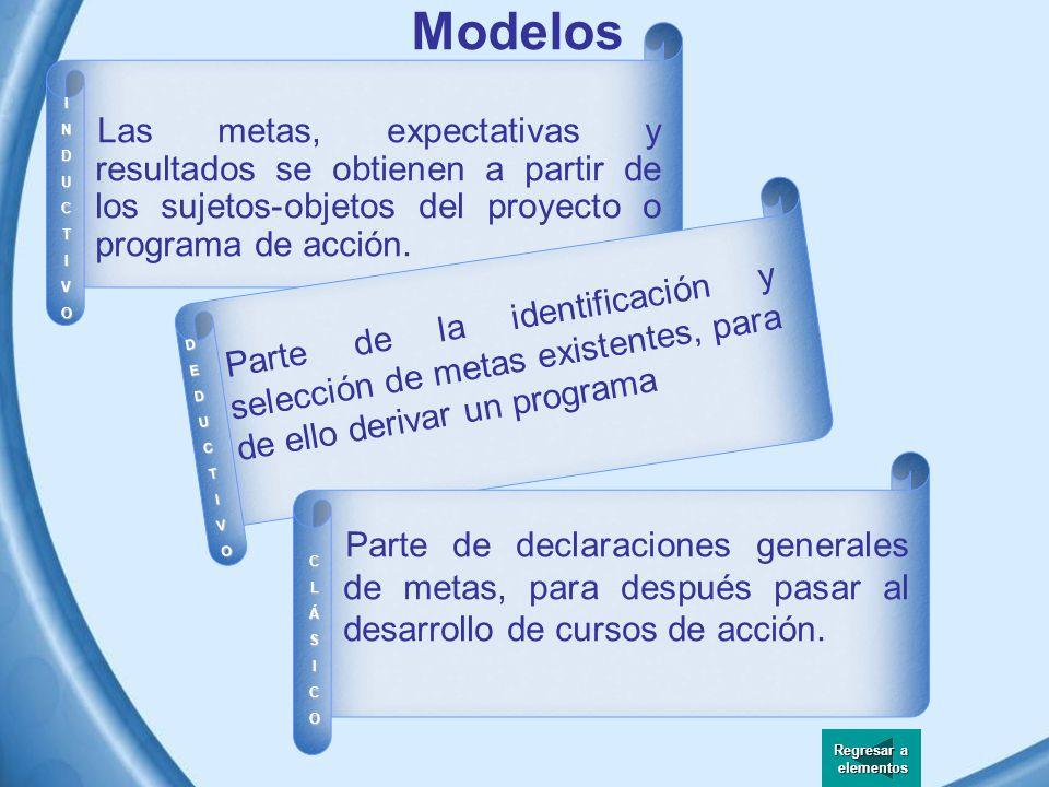 Modelos I. N. D. U. C. T. V. O.