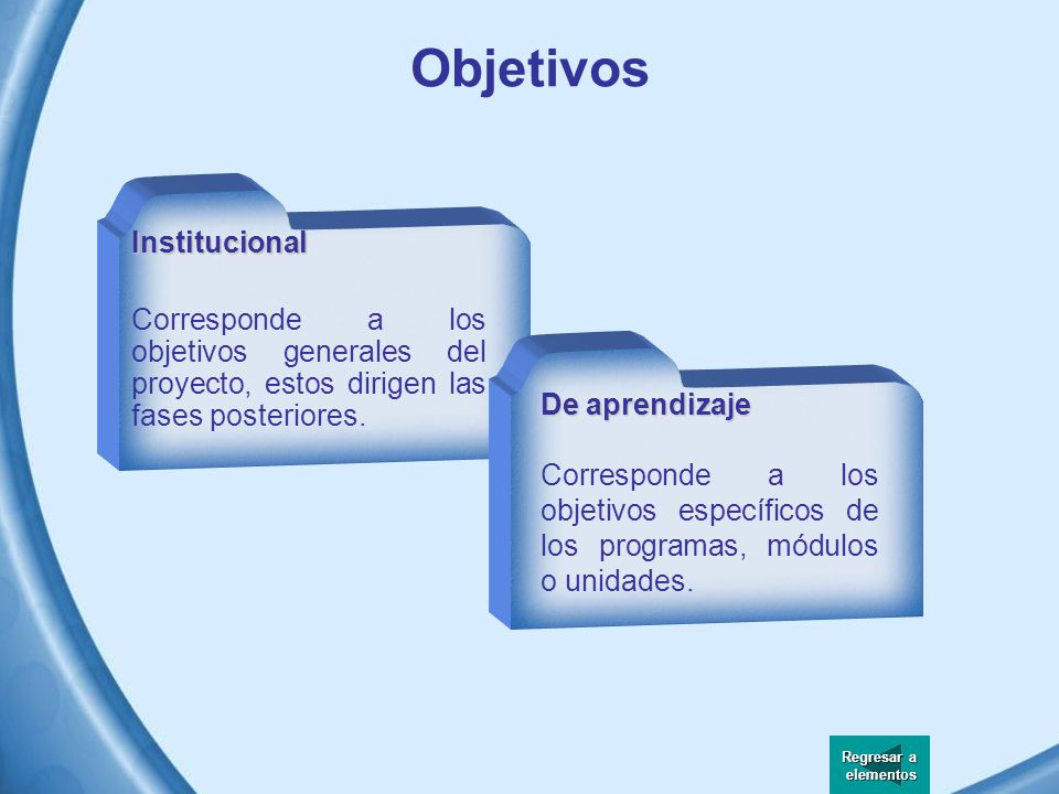 Objetivos Institucional