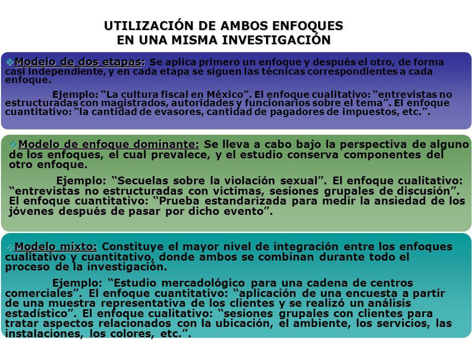 UTILIZACIÓN DE AMBOS ENFOQUES EN UNA MISMA INVESTIGACIÓN