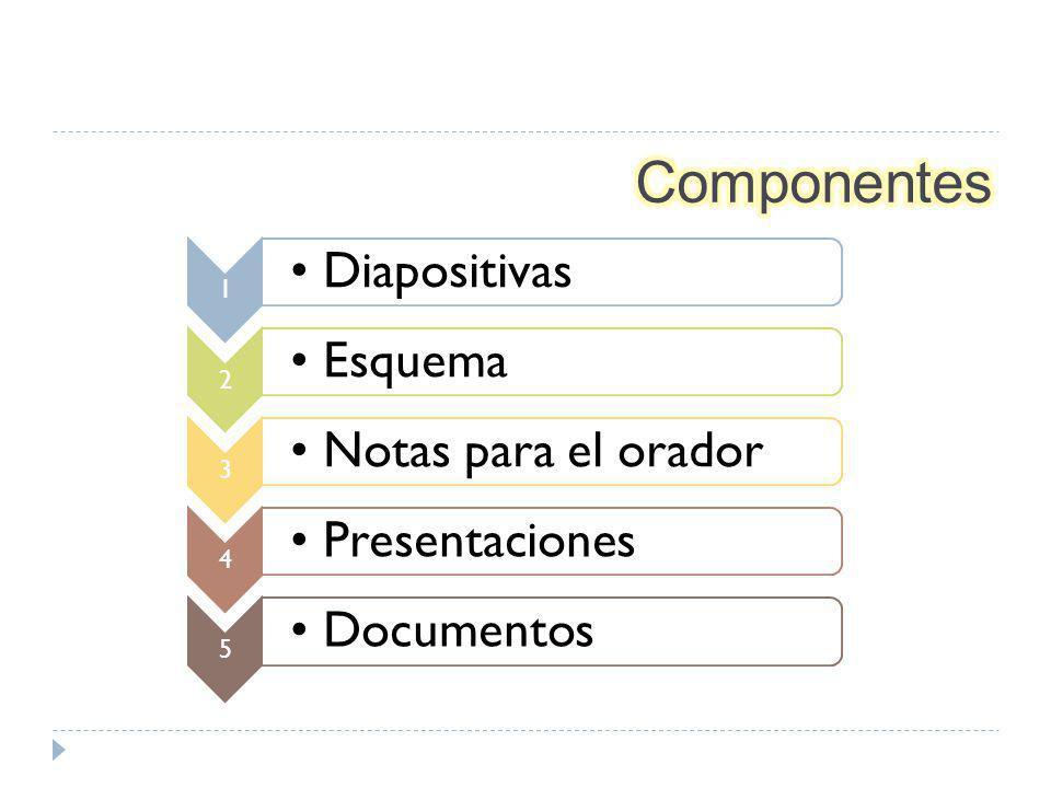 Componentes 1 Diapositivas 2 Esquema 3 Notas para el orador 4