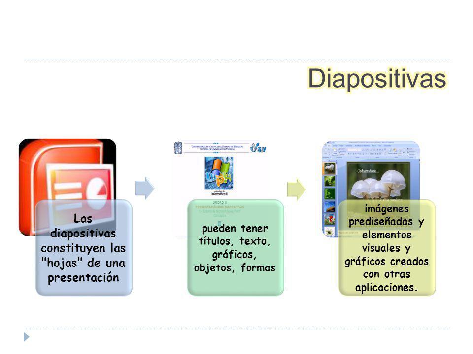 Diapositivas Las diapositivas constituyen las hojas de una presentación. pueden tener títulos, texto, gráficos, objetos, formas.