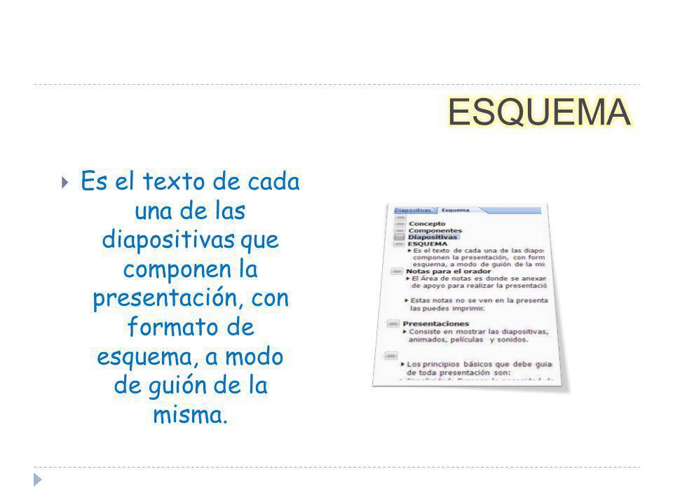 ESQUEMA Es el texto de cada una de las diapositivas que componen la presentación, con formato de esquema, a modo de guión de la misma.