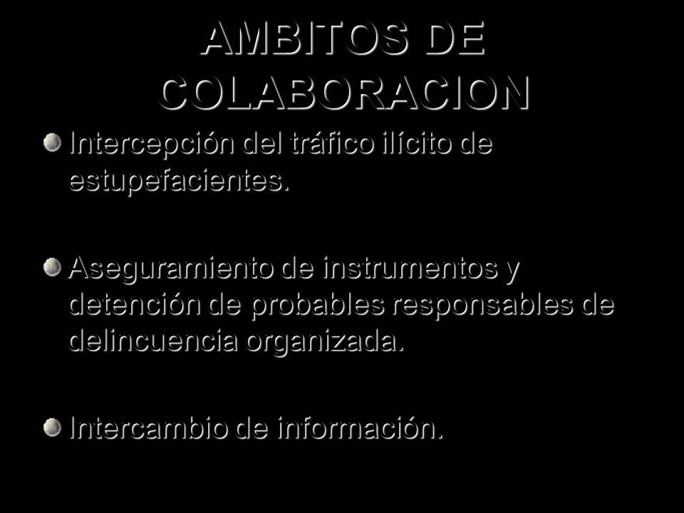 AMBITOS DE COLABORACION
