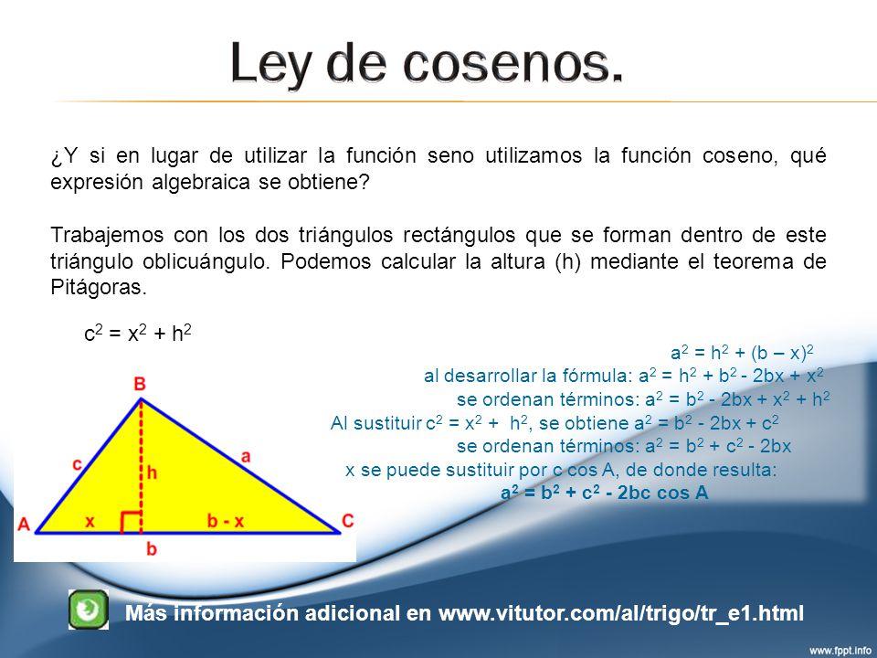 Ley de cosenos. ¿Y si en lugar de utilizar la función seno utilizamos la función coseno, qué expresión algebraica se obtiene