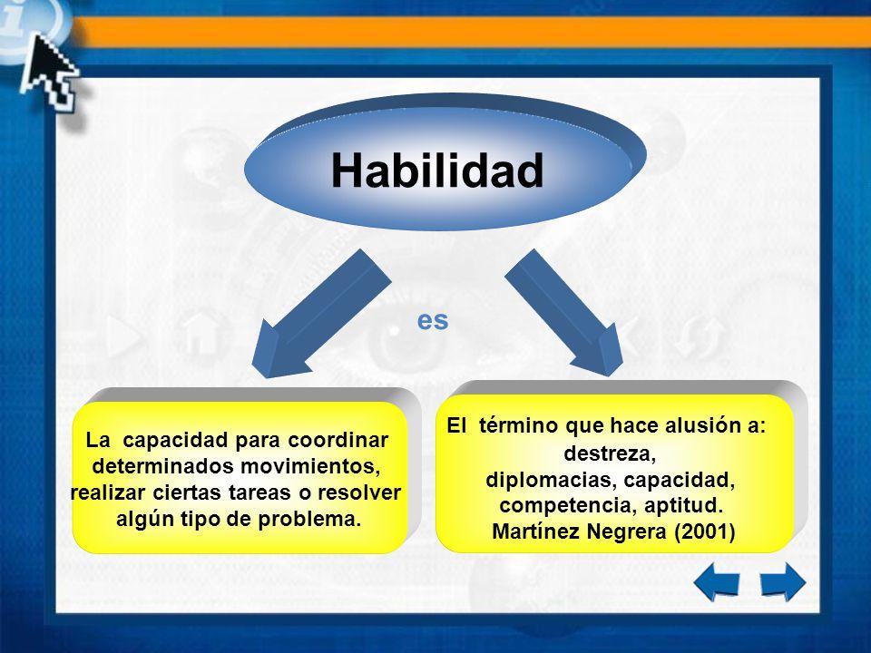 Habilidad es El término que hace alusión a: