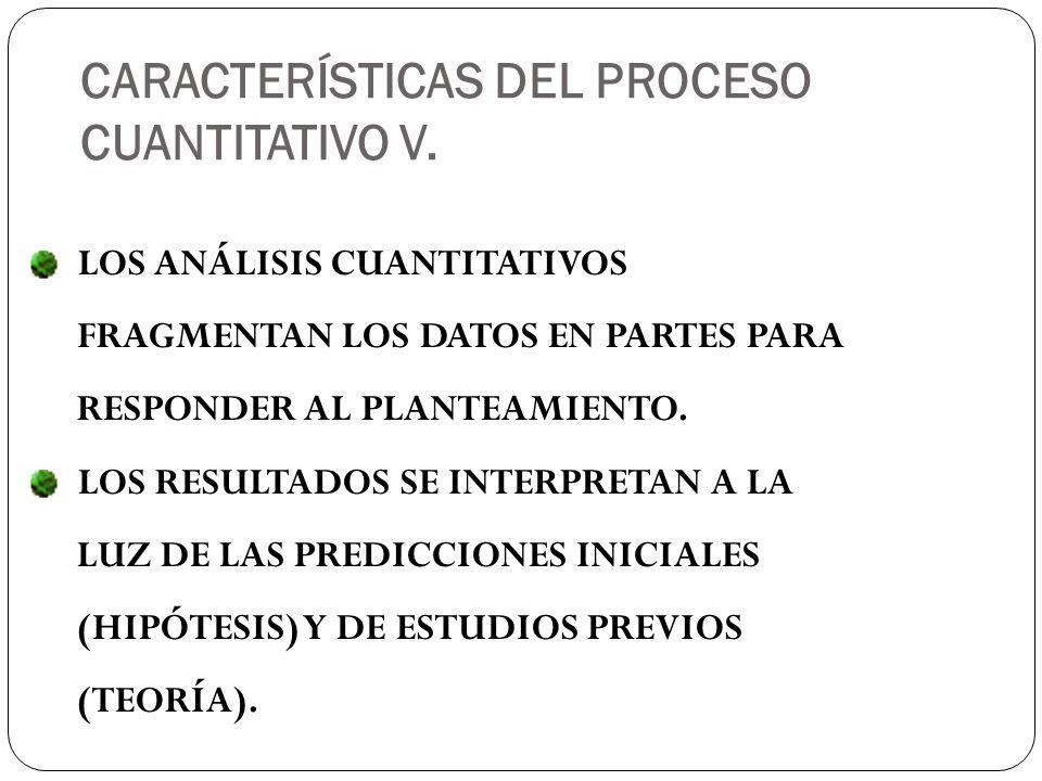 CARACTERÍSTICAS DEL PROCESO CUANTITATIVO V.