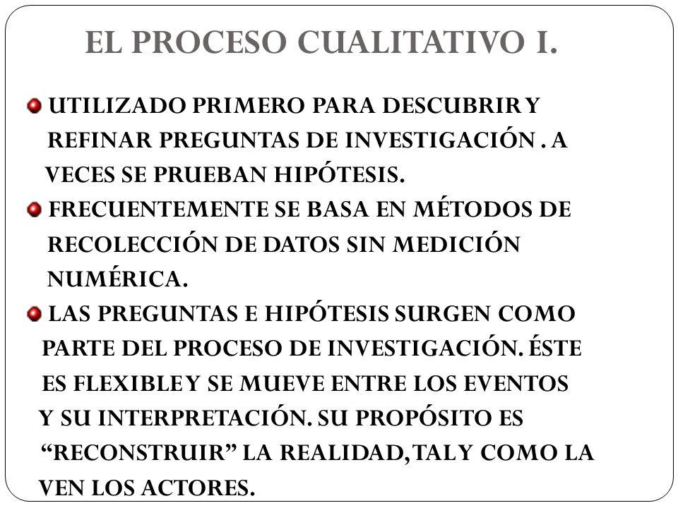 EL PROCESO CUALITATIVO I.