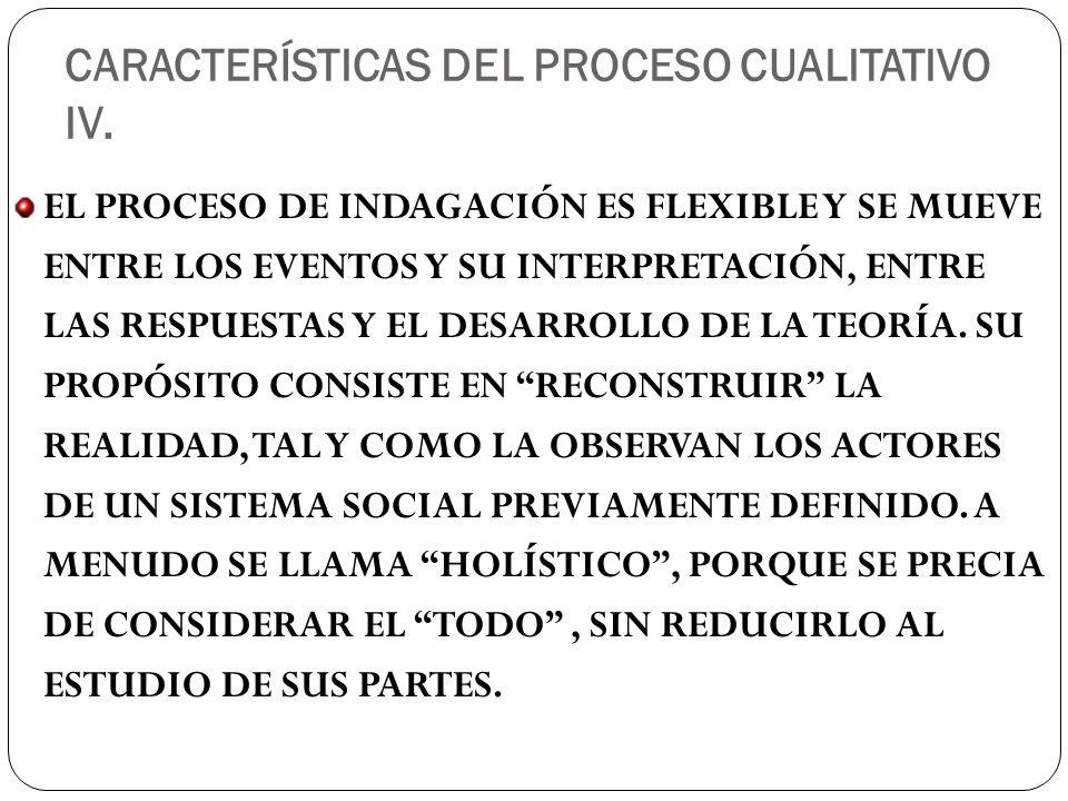 CARACTERÍSTICAS DEL PROCESO CUALITATIVO IV.