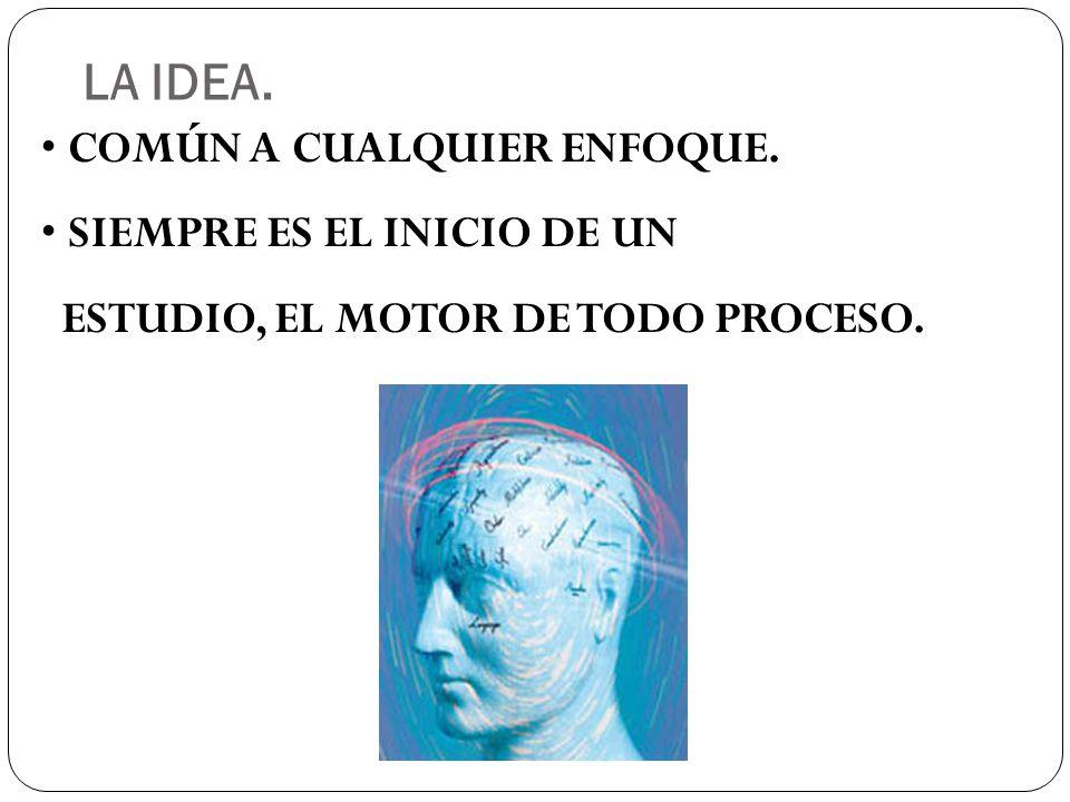 LA IDEA. COMÚN A CUALQUIER ENFOQUE. SIEMPRE ES EL INICIO DE UN