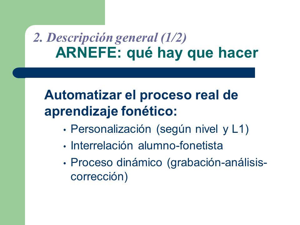 2. Descripción general (1/2) ARNEFE: qué hay que hacer