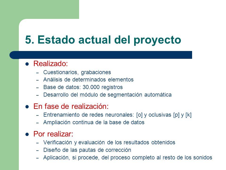 5. Estado actual del proyecto