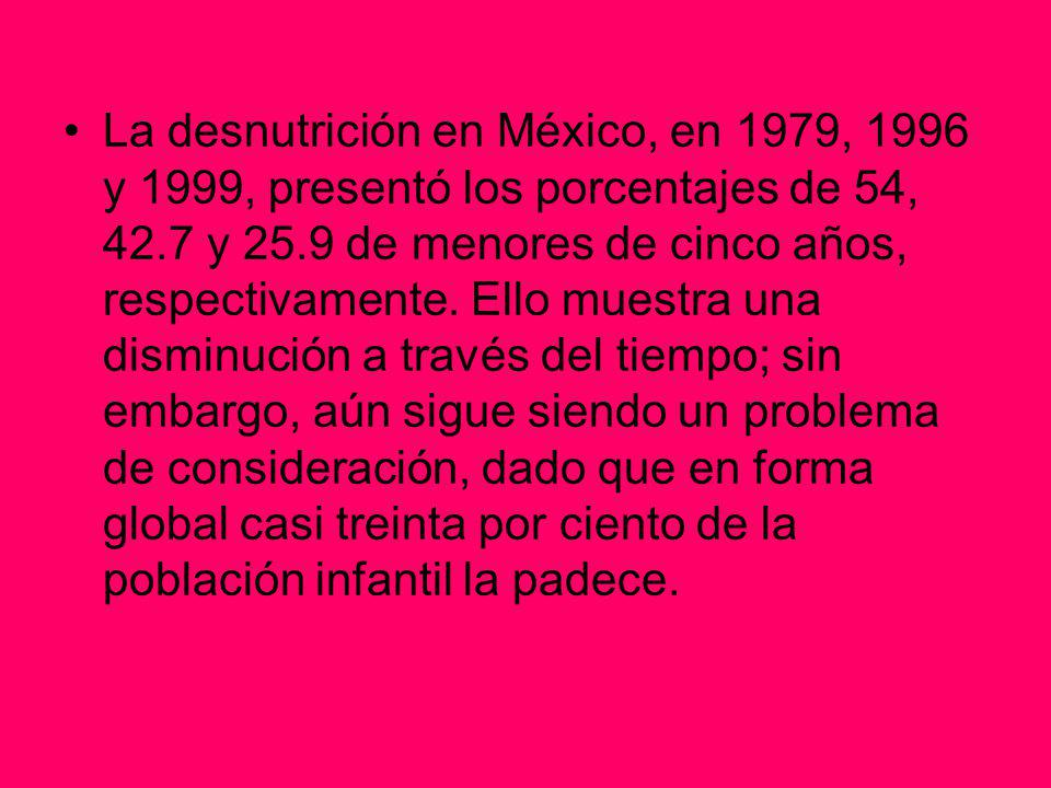 La desnutrición en México, en 1979, 1996 y 1999, presentó los porcentajes de 54, 42.7 y 25.9 de menores de cinco años, respectivamente.