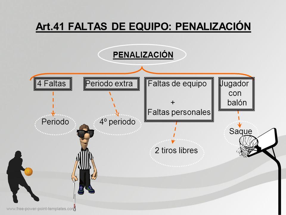 Art.41 FALTAS DE EQUIPO: PENALIZACIÓN