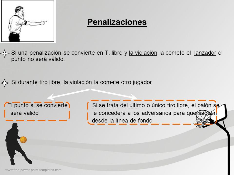 Penalizaciones Si una penalización se convierte en T. libre y la violación la comete el lanzador el punto no será valido.