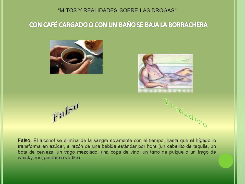 Falso Verdadero CON CAFÉ CARGADO O CON UN BAÑO SE BAJA LA BORRACHERA