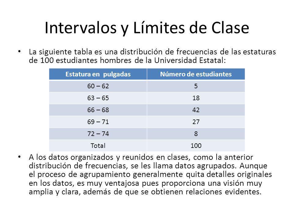 Intervalos y Límites de Clase